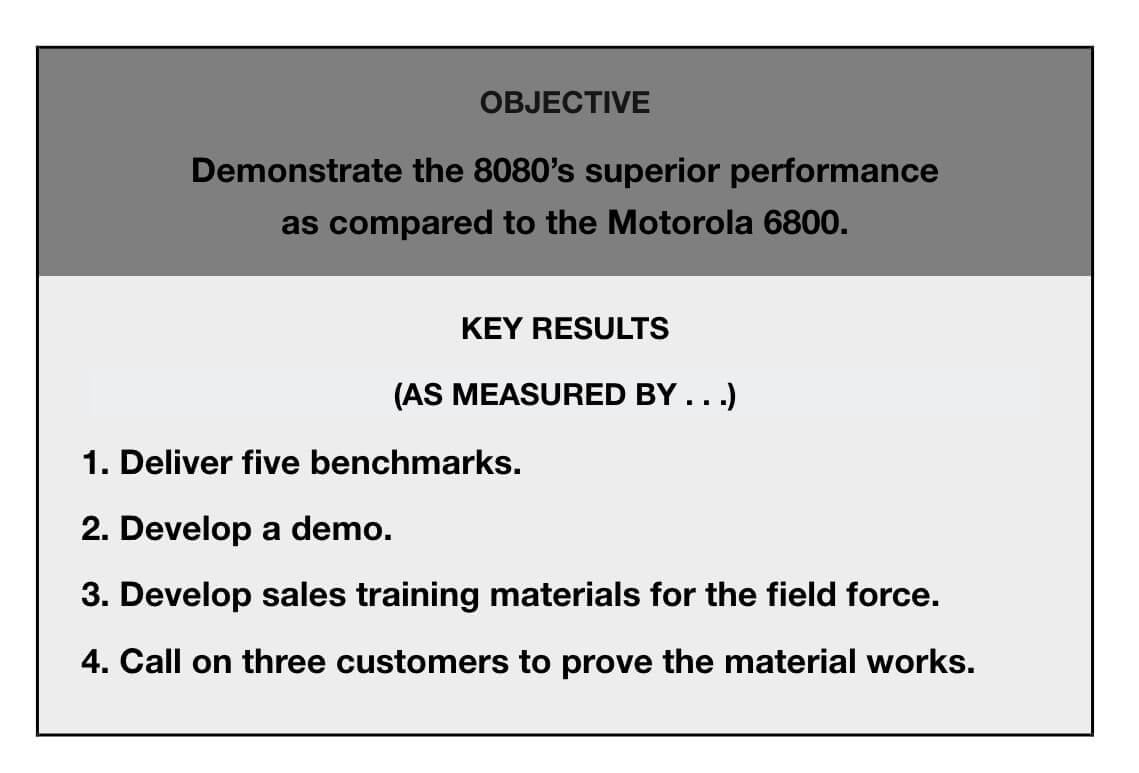 An example of an OKRs from Intel describing the Objective and Key Results
