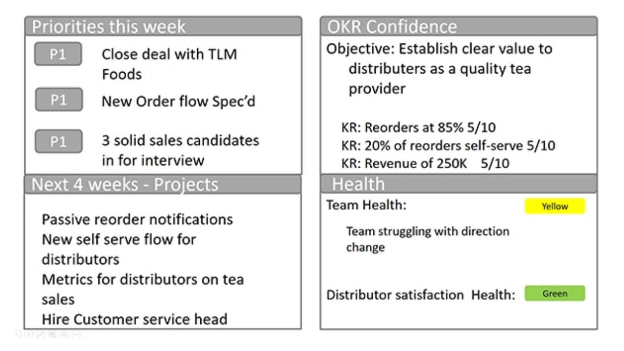 OKRs review