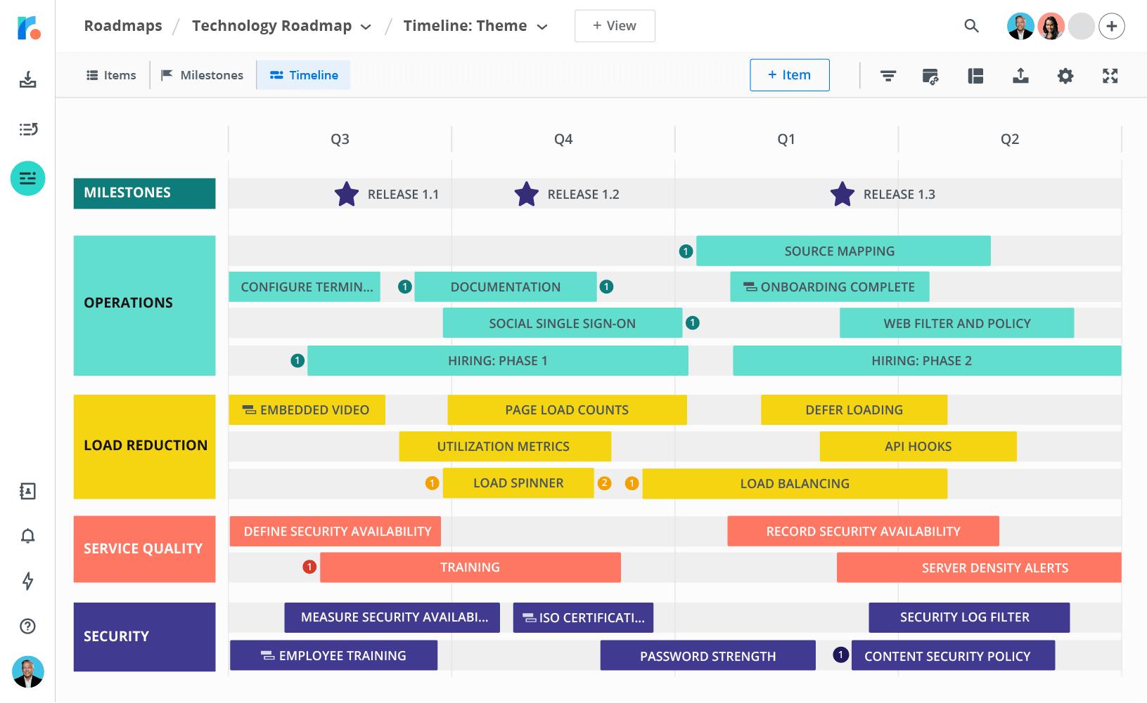 Roadmunk product roadmapping