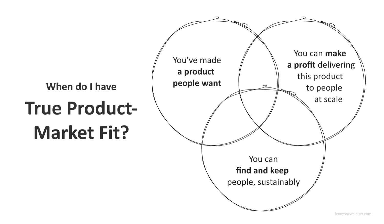 true product market fit