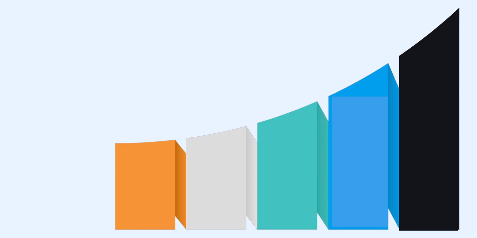 Embedded Analytics Maturity Curve