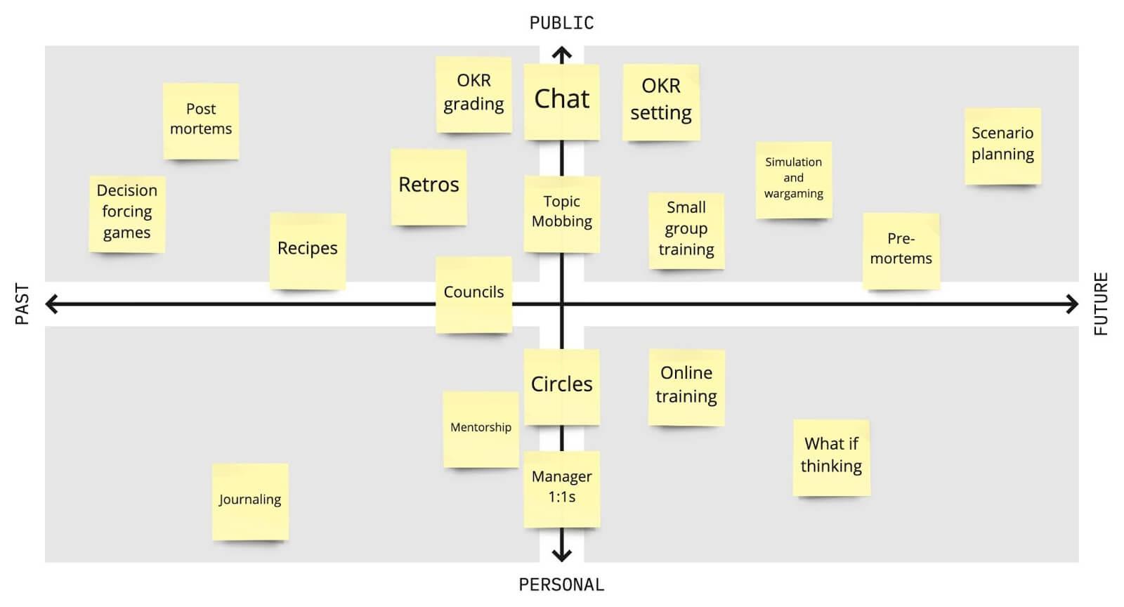 feedback mechanism model