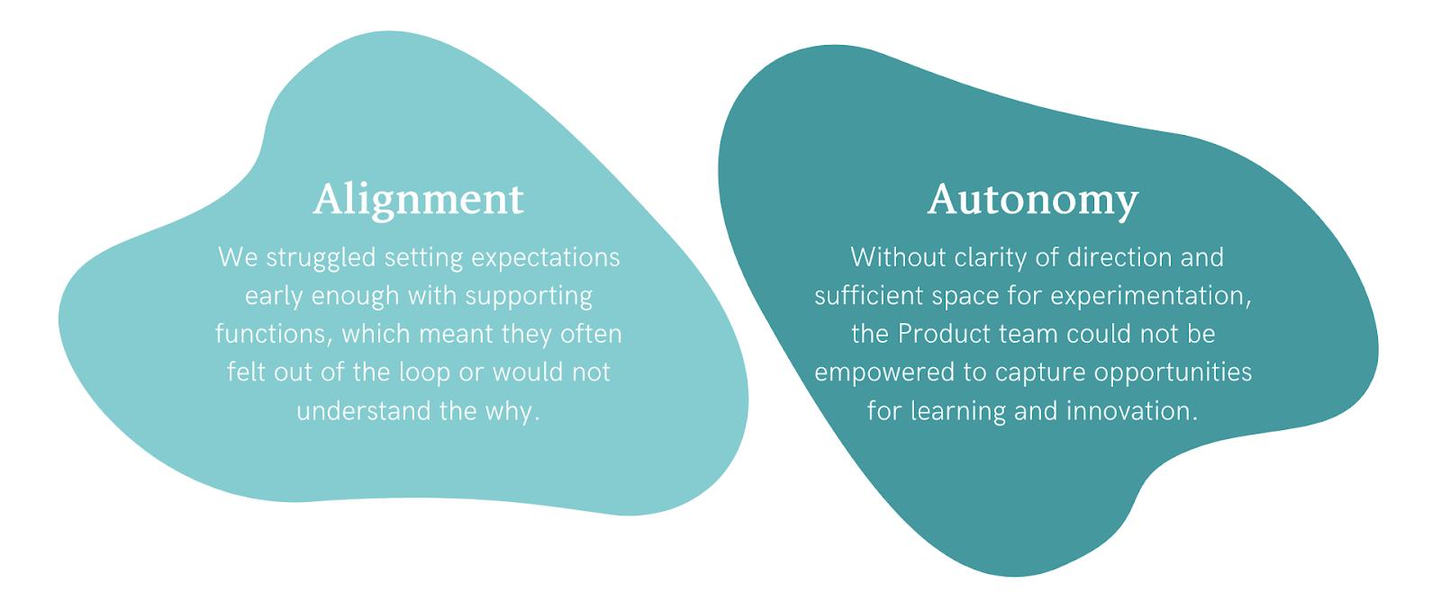 Alignment and Autonomy