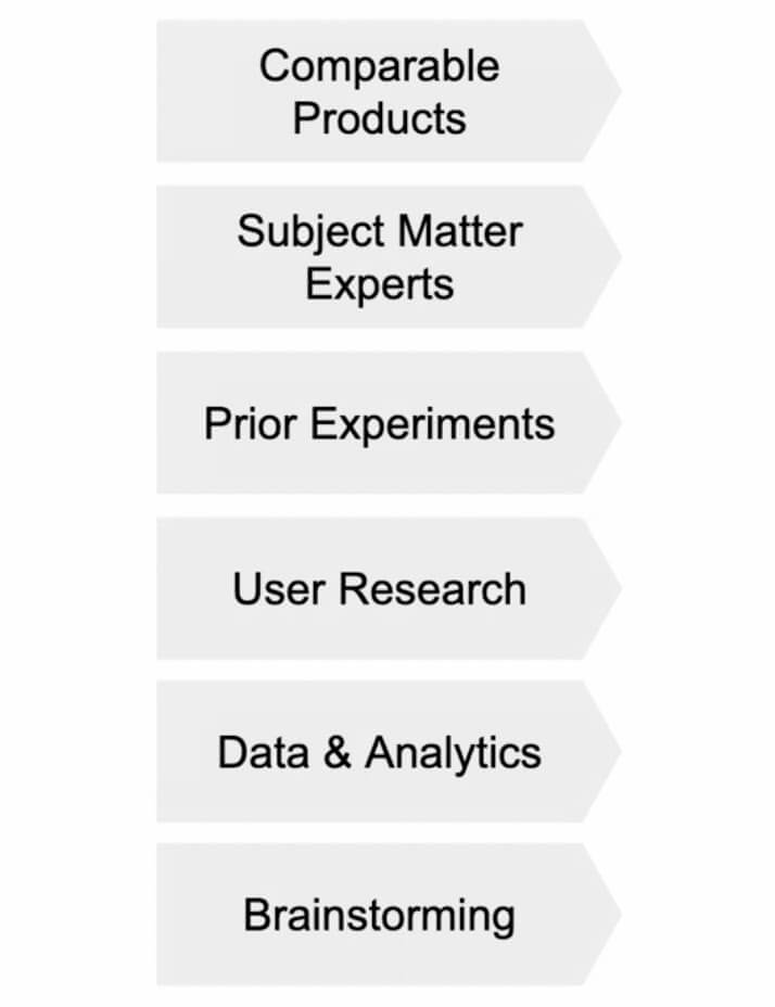 main idea sources to focus on in the product process