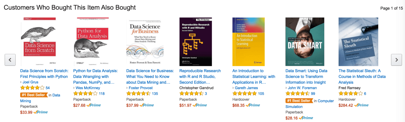 Amazon's recommender system