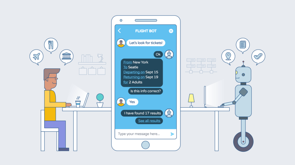 controlled chatbot test with a human